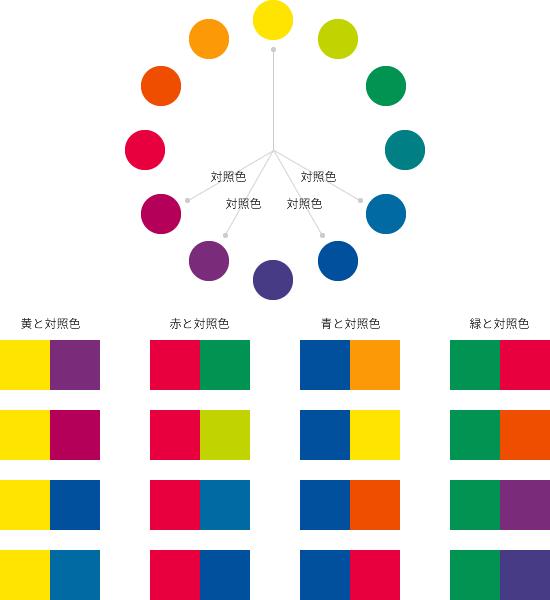 補色の効果